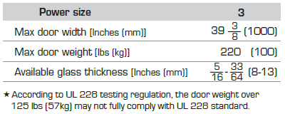 proimages/B300_UL__table.PNG